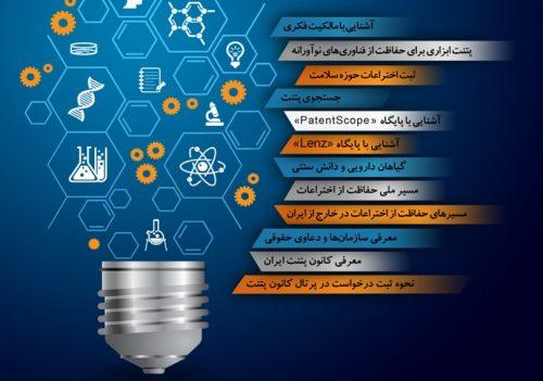 پتنت، ابزاری برای حفاظت از فناوری های نوآورانه